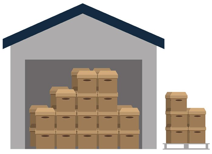 On-Demand Warehouse Space & Handling Services in the Philippines